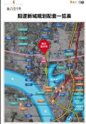 新力金沙湾规划图