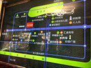 中央学府交通图