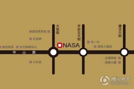 新源NASA