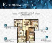 CBD楚世家3室2厅1卫103平方米户型图