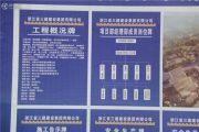 中梁首府规划图