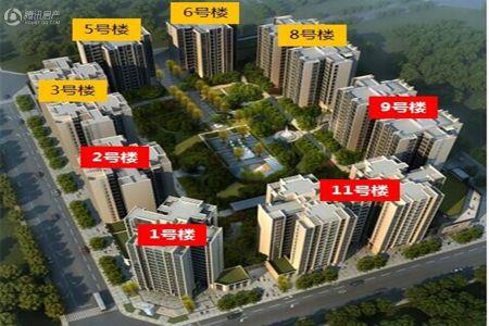北京城建龙樾熙城